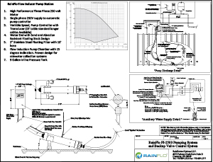 library of rainwater system designs
