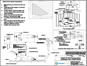 deep well pump installation diagram with Goulds Submersible Pump Wiring Diagram on Rainflo R128b 3c Submersible Pump further Open Center Hydraulic Valve Schematic furthermore 45821 also Well And Septic Systems Diagnostics furthermore Index.