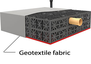 Graf EcoBloc stormwater detention system