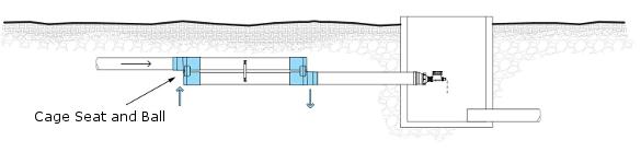 Rain Harvesting Pty First Flush Diverter For In Ground