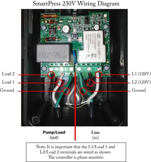 Smart Press Electronic Pump Control