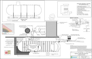 Library of Rainwater System Designs - Rainwater Collection and