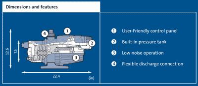 Grundfos MQ 3-45 1 HP Pressure Boosting Pump - Rainwater Collection ...