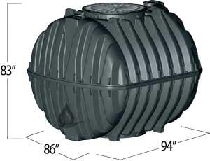 Graf Carat Extension Tank Dimensions