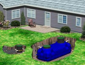 Roth Multitank 1500 Gallon Cistern Rainwater Collection